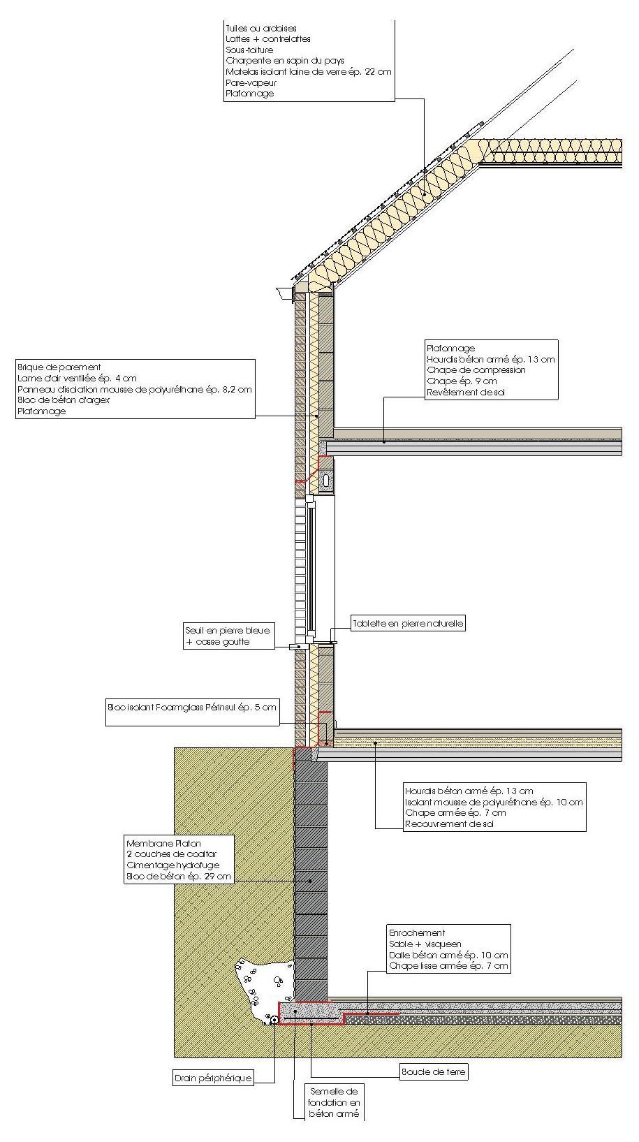 Nido concept construction de maison individuelle for Coupe de carrelage technique